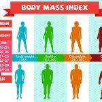 حساب كتلة الجسم والوزن المثالي
