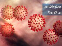 اعراض فيروس كورونا