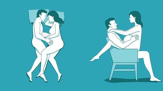 وضعيات جماع للحامل بالصور وضعيات جماع الحامل
